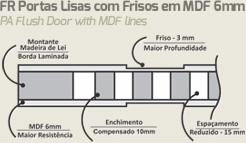 FR Portas Lisas com Frisos MDF 6mm